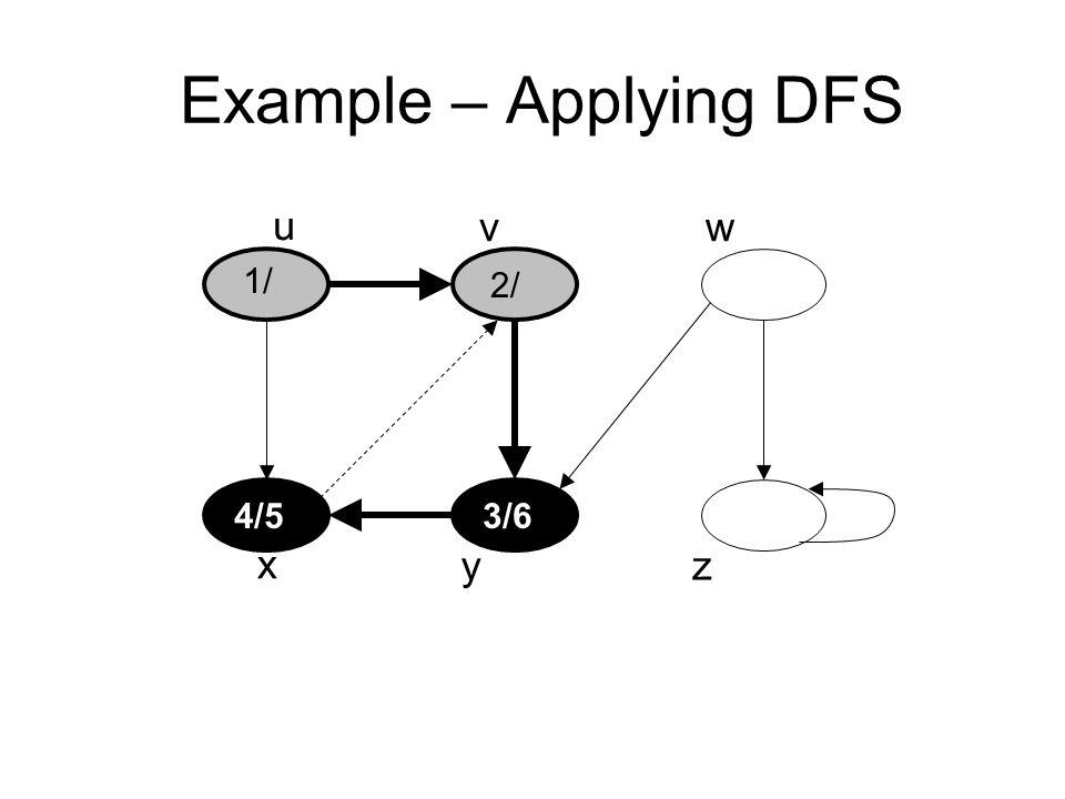 Example – Applying DFS u vw x yz 1/ 2/ 3/64/5