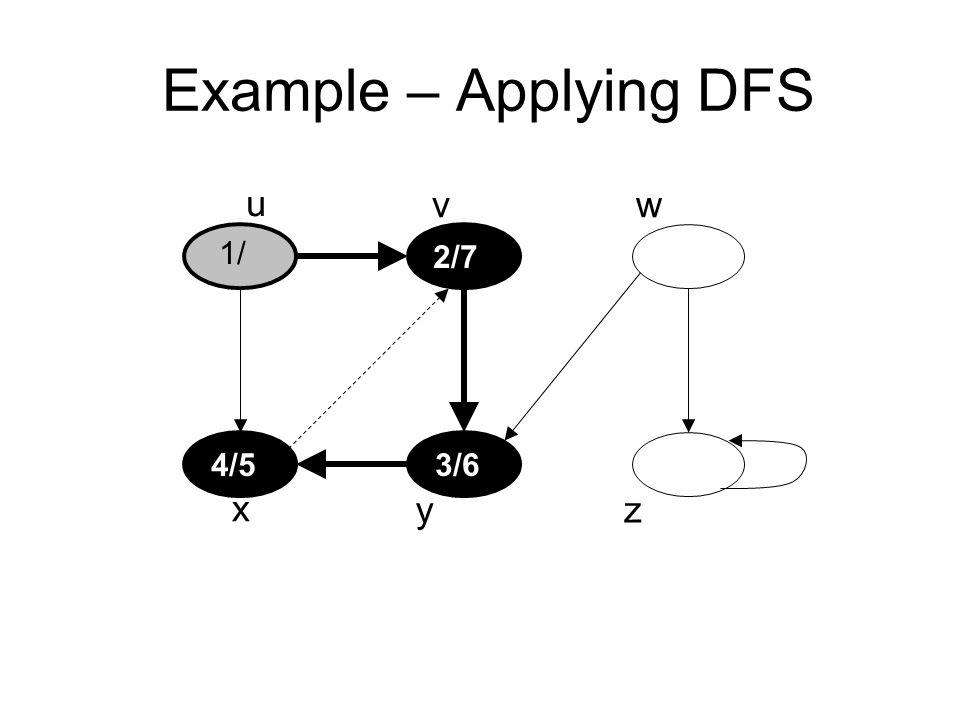 Example – Applying DFS u vw x yz 1/ 2/7 3/64/5