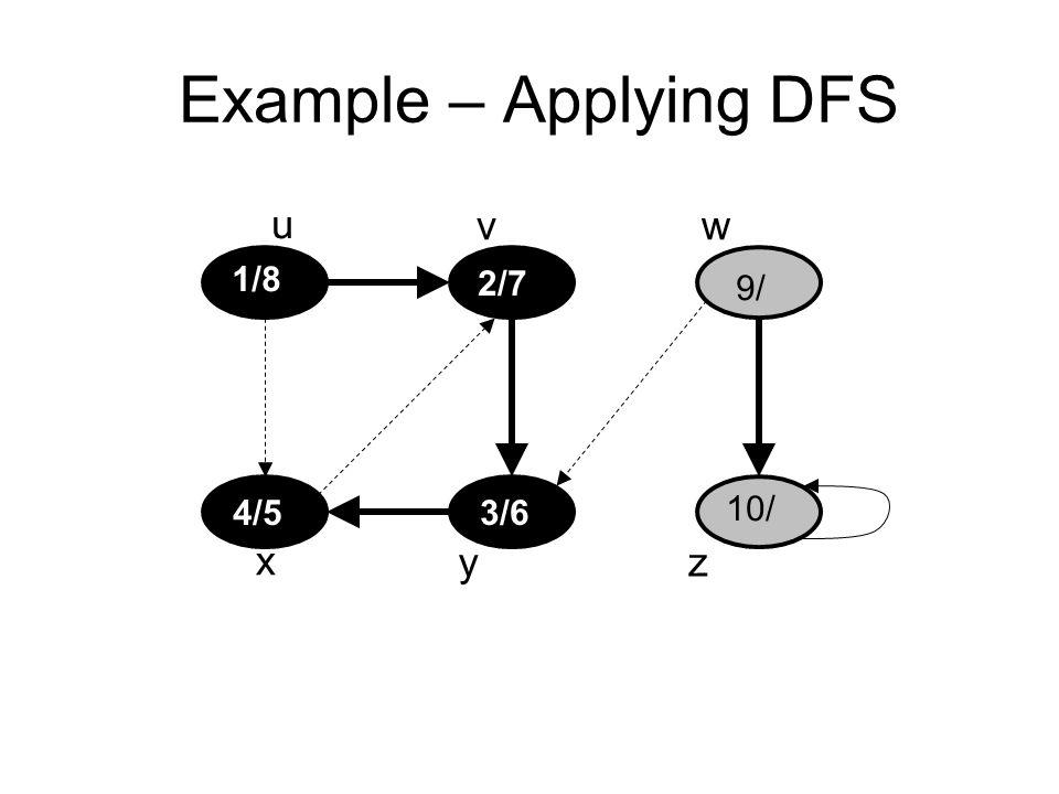 Example – Applying DFS u vw x yz 1/8 2/7 3/64/5 9/ 10/