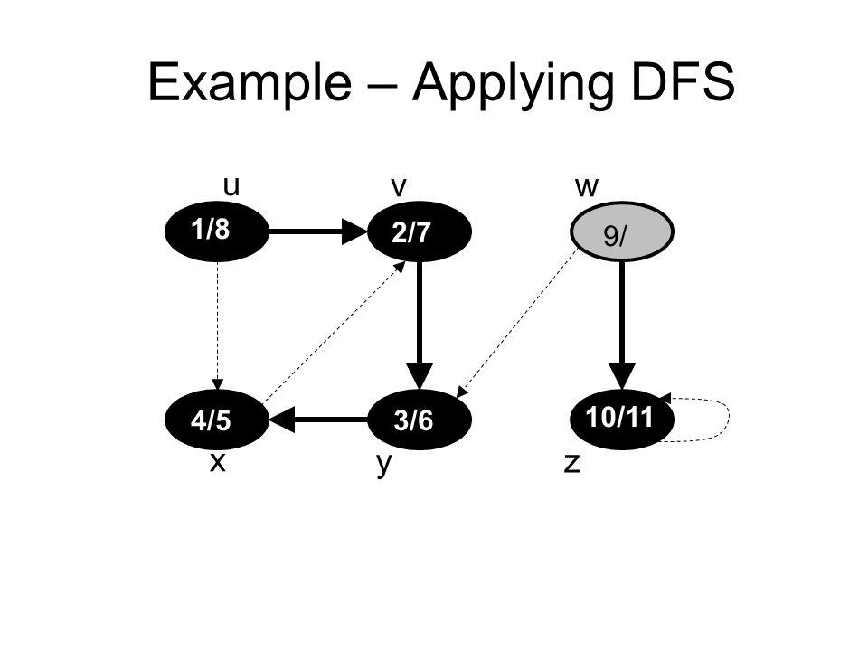 Example – Applying DFS u vw x yz 1/8 2/7 3/64/5 9/ 10/11