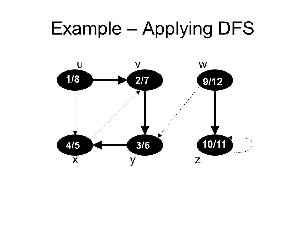 Example – Applying DFS u vw x yz 1/8 2/7 3/64/5 9/12 10/11