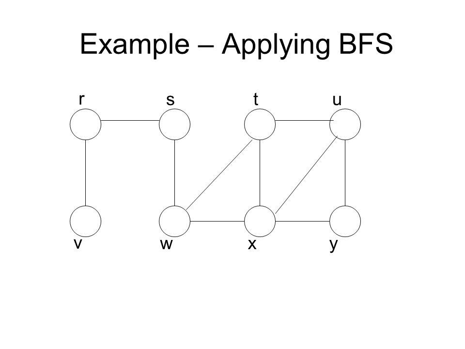 Example – Applying BFS r stu v wxy