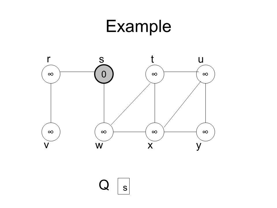 Example ∞ 0 ∞∞ ∞∞∞∞ r stu v wxy Q s