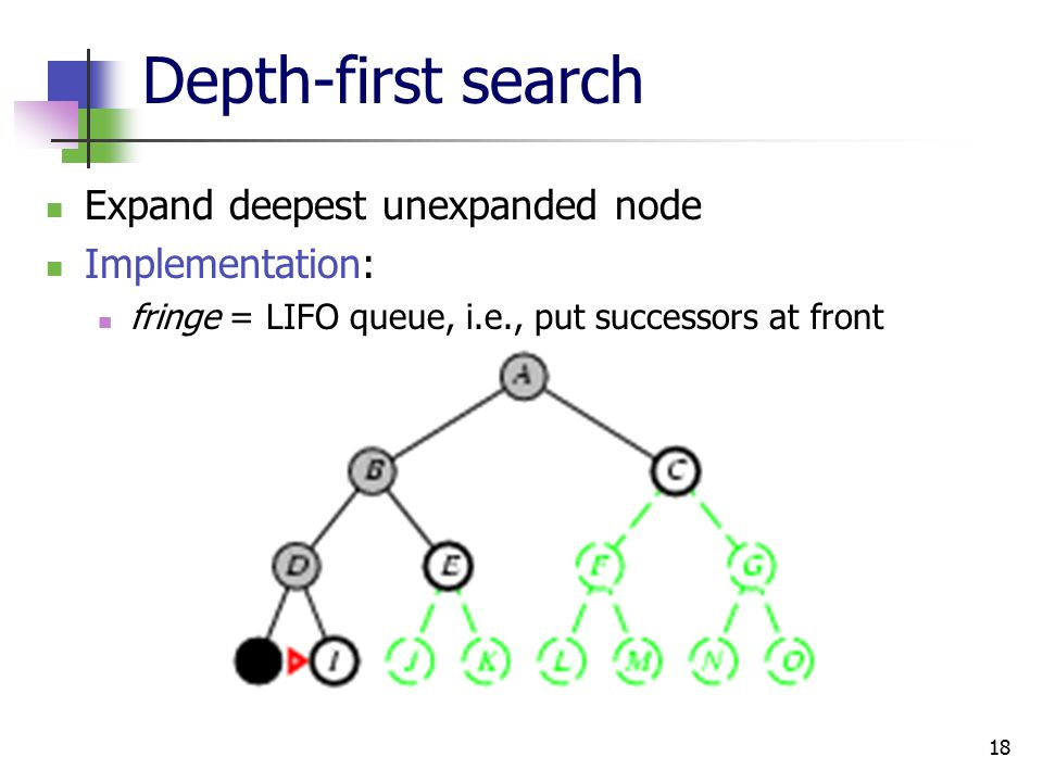 18 Depth-first search Expand deepest unexpanded node Implementation: fringe = LIFO queue, i.e., put successors at front