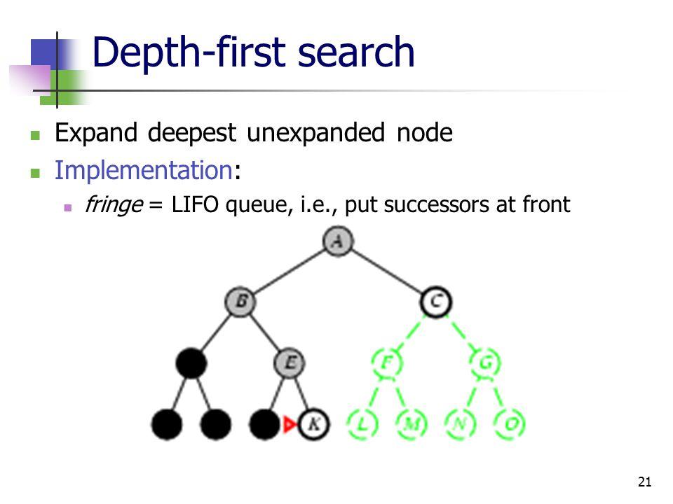 21 Depth-first search Expand deepest unexpanded node Implementation: fringe = LIFO queue, i.e., put successors at front