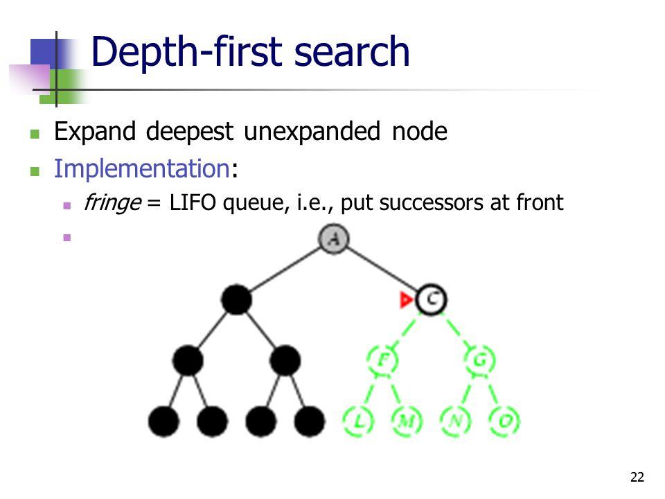 22 Depth-first search Expand deepest unexpanded node Implementation: fringe = LIFO queue, i.e., put successors at front