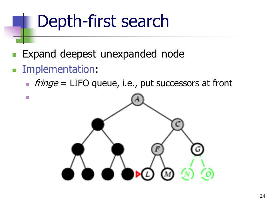 24 Depth-first search Expand deepest unexpanded node Implementation: fringe = LIFO queue, i.e., put successors at front