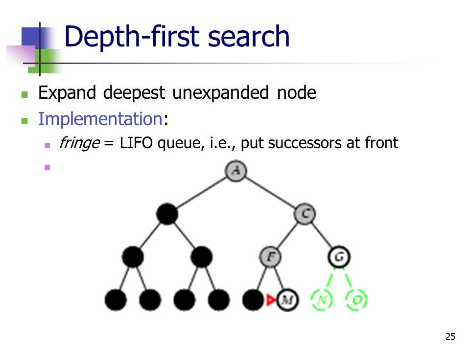 25 Depth-first search Expand deepest unexpanded node Implementation: fringe = LIFO queue, i.e., put successors at front