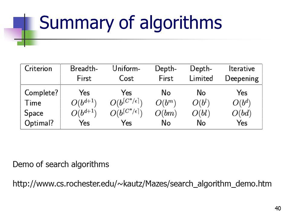 40 Summary of algorithms Demo of search algorithms http://www.cs.rochester.edu/~kautz/Mazes/search_algorithm_demo.htm
