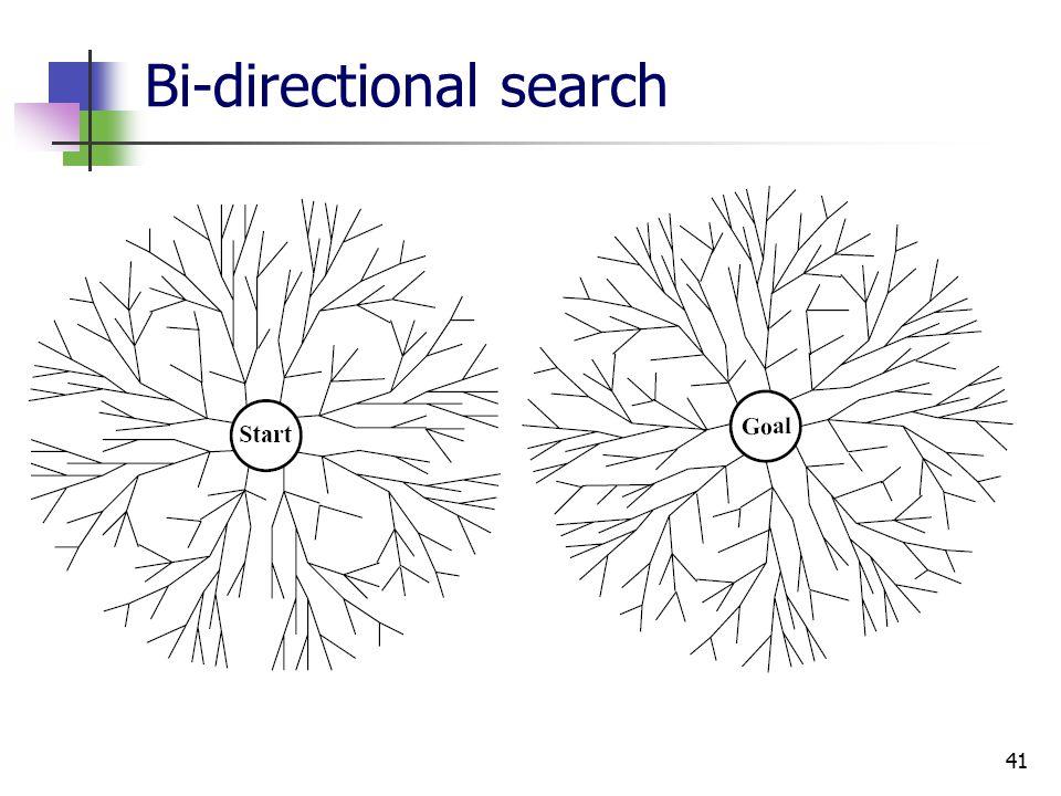 41 Bi-directional search