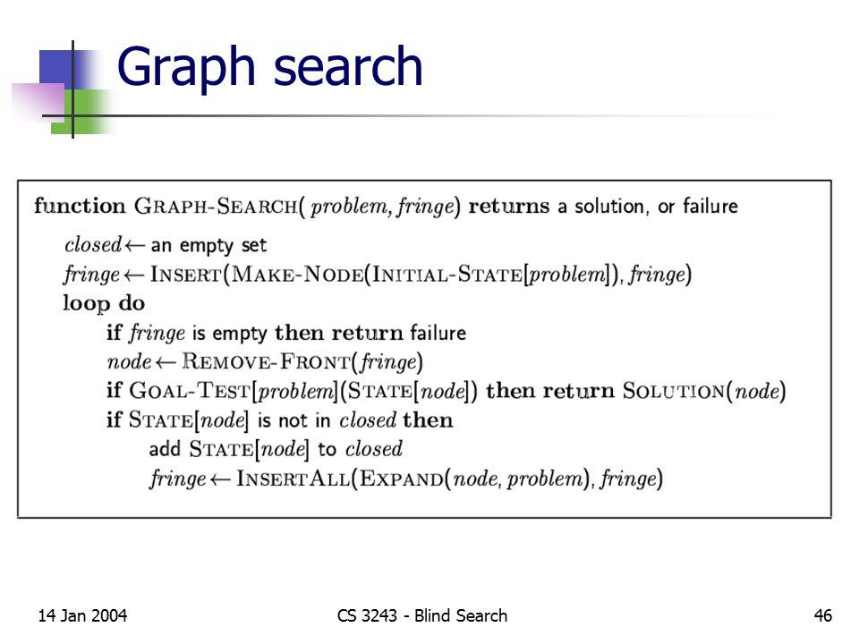 14 Jan 2004CS 3243 - Blind Search46 Graph search