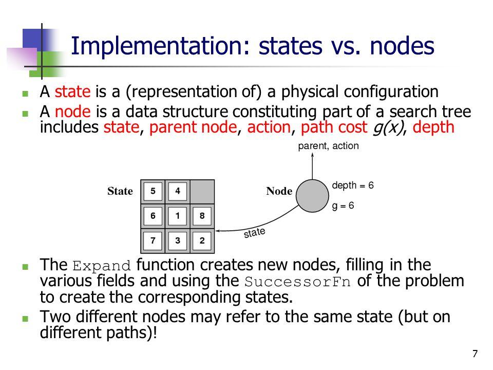 7 Implementation: states vs.