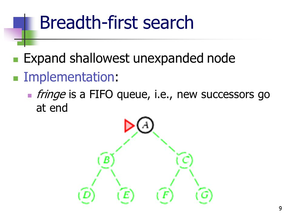 9 Breadth-first search Expand shallowest unexpanded node Implementation: fringe is a FIFO queue, i.e., new successors go at end