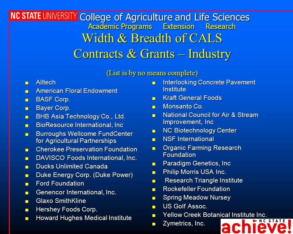 College of Agriculture and Life Sciences Academic Programs Extension Research Width & Breadth of CALS Contracts & Grants – Industry (List is by no mea
