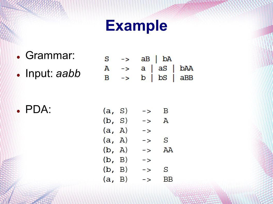 Example Grammar: Input: aabb PDA:
