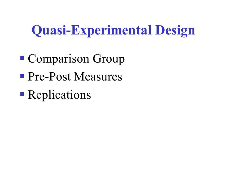Quasi-Experimental Design  Comparison Group  Pre-Post Measures  Replications