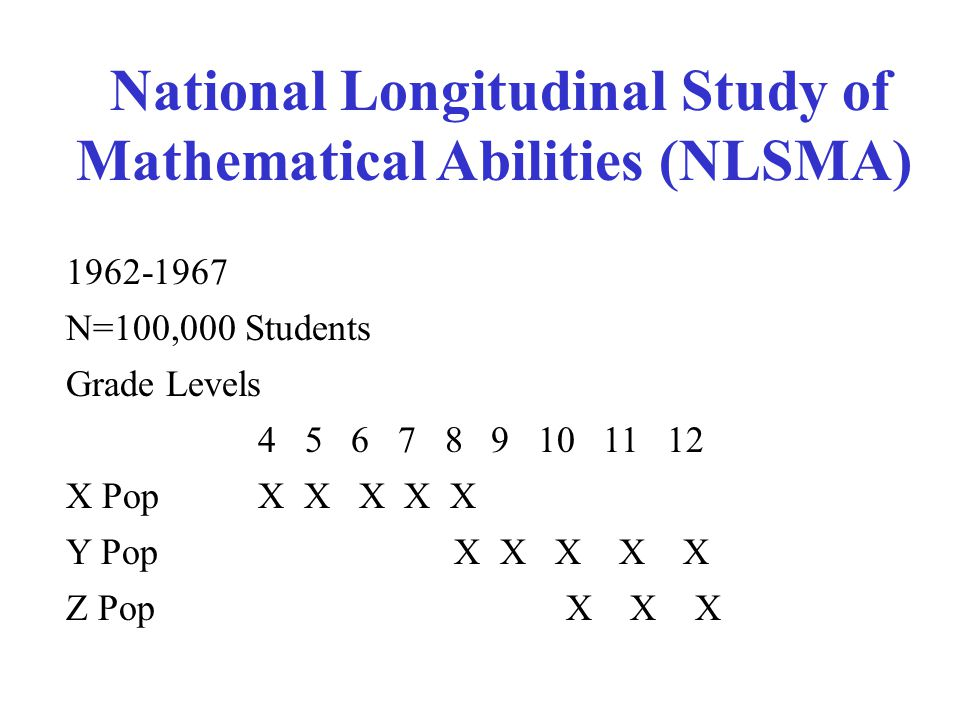 National Longitudinal Study of Mathematical Abilities (NLSMA) 1962-1967 N=100,000 Students Grade Levels 4 5 6 7 8 9 10 11 12 X PopX X X X X Y Pop X X X X X Z Pop X X X