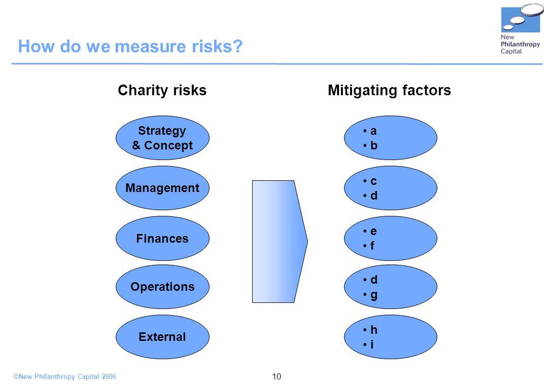 ©New Philanthropy Capital 2006 10 How do we measure risks.
