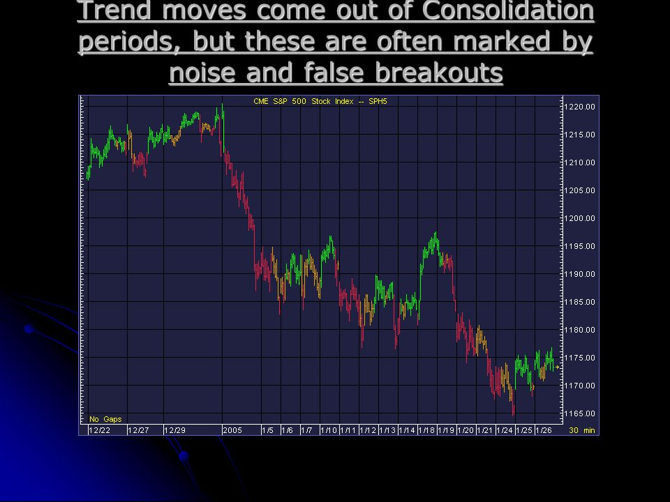 Non-confirmation Buy in Ticks and breadth, followed by trend up in the breadth