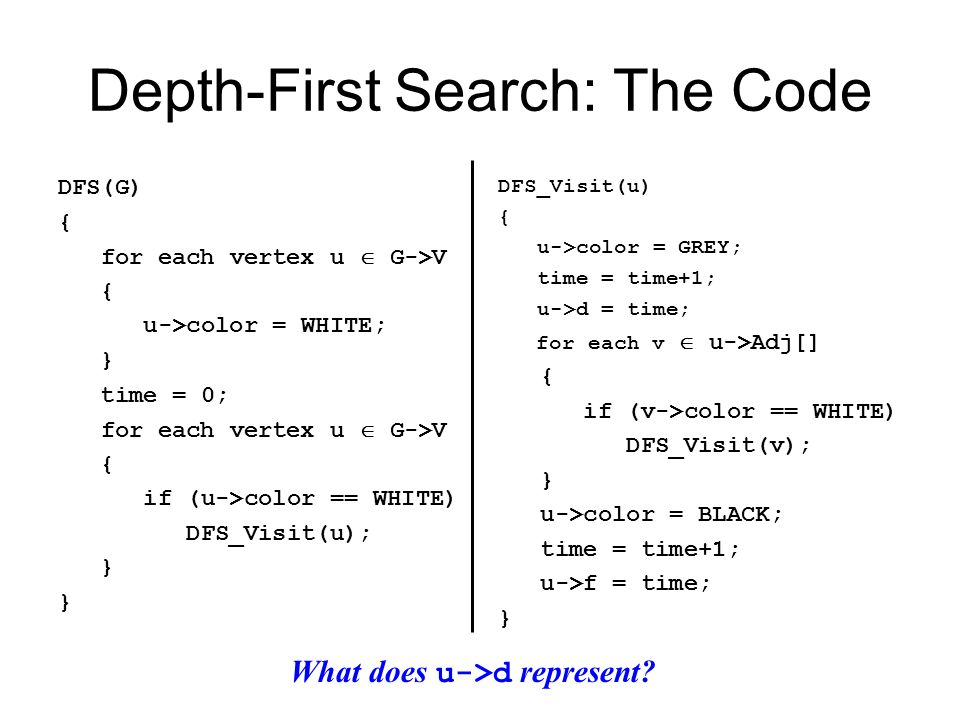 Depth-First Search: The Code DFS(G) { for each vertex u  G->V { u->color = WHITE; } time = 0; for each vertex u  G->V { if (u->color == WHITE) DFS_Visit(u); } DFS_Visit(u) { u->color = GREY; time = time+1; u->d = time; for each v  u->Adj[] { if (v->color == WHITE) DFS_Visit(v); } u->color = BLACK; time = time+1; u->f = time; } What does u->d represent
