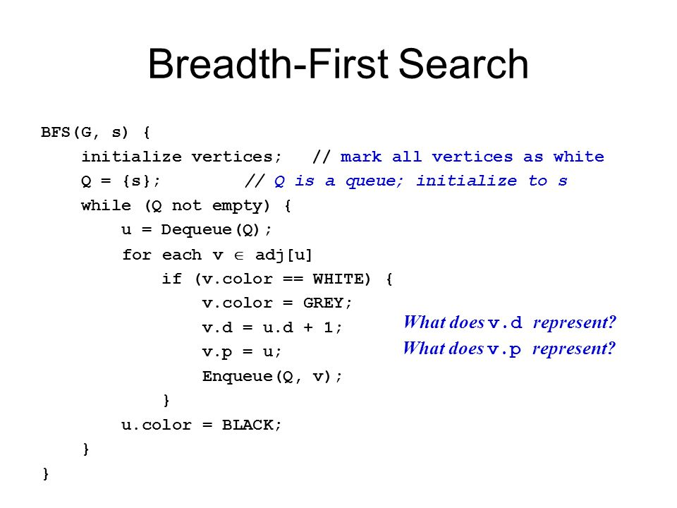 Breadth-First Search BFS(G, s) { initialize vertices;// mark all vertices as white Q = {s};// Q is a queue; initialize to s while (Q not empty) { u = Dequeue(Q); for each v  adj[u] if (v.color == WHITE) { v.color = GREY; v.d = u.d + 1; v.p = u; Enqueue(Q, v); } u.color = BLACK; } What does v.p represent.