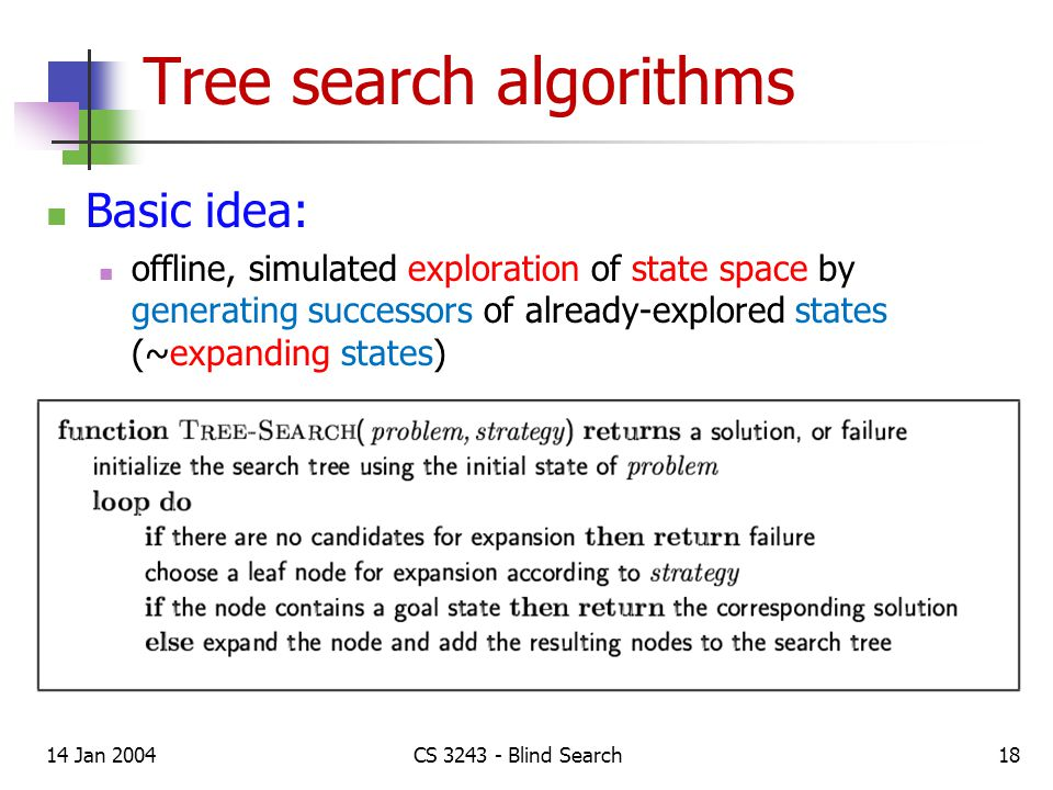 14 Jan 2004CS 3243 - Blind Search18 Tree search algorithms Basic idea: offline, simulated exploration of state space by generating successors of already-explored states (~expanding states)