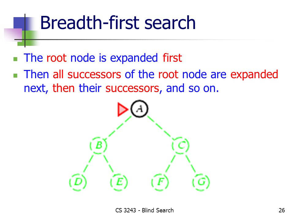 CS 3243 - Blind Search26 Breadth-first search The root node is expanded first Then all successors of the root node are expanded next, then their successors, and so on.