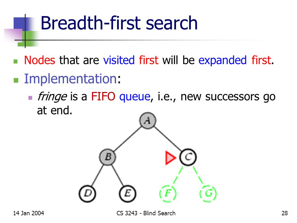 14 Jan 2004CS 3243 - Blind Search28 Breadth-first search Nodes that are visited first will be expanded first.