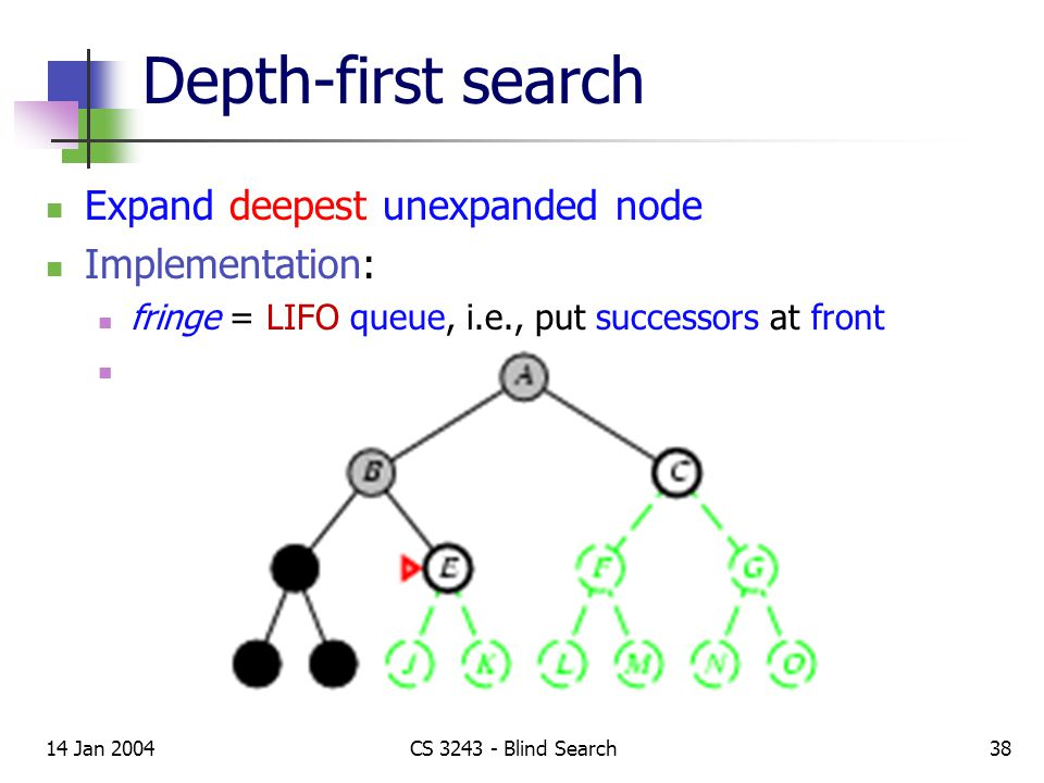 14 Jan 2004CS 3243 - Blind Search38 Depth-first search Expand deepest unexpanded node Implementation: fringe = LIFO queue, i.e., put successors at front