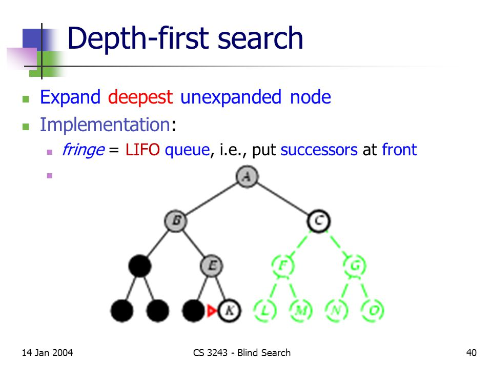 14 Jan 2004CS 3243 - Blind Search40 Depth-first search Expand deepest unexpanded node Implementation: fringe = LIFO queue, i.e., put successors at front