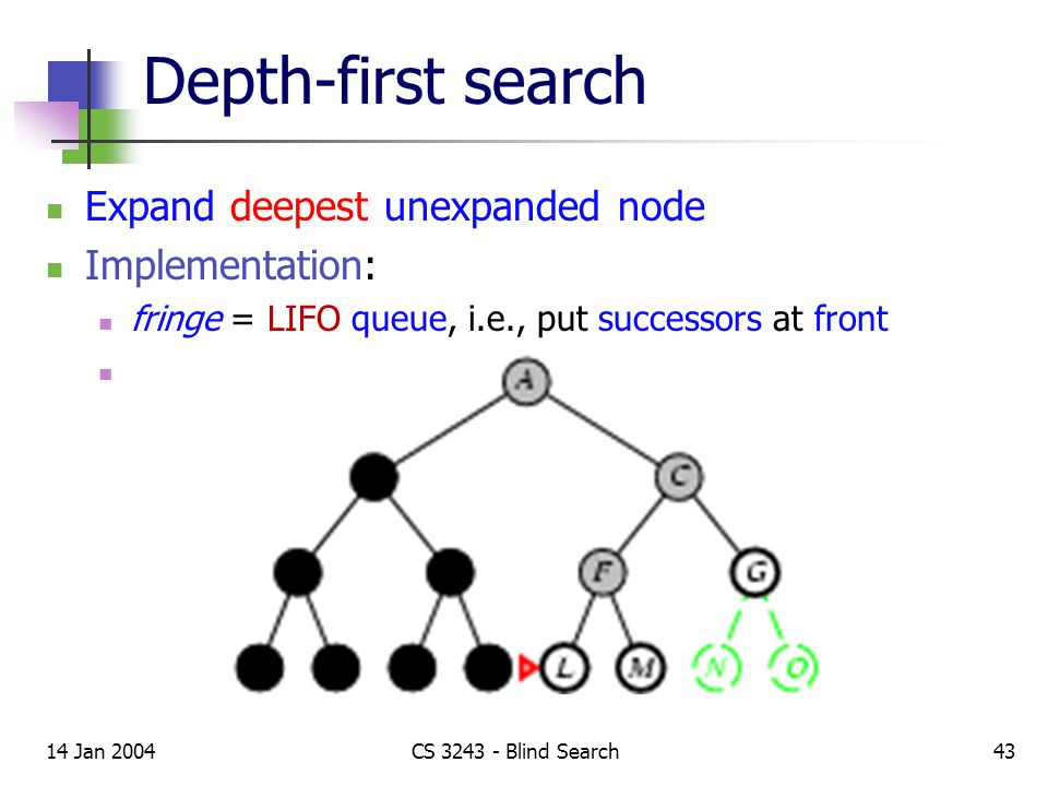 14 Jan 2004CS 3243 - Blind Search43 Depth-first search Expand deepest unexpanded node Implementation: fringe = LIFO queue, i.e., put successors at front