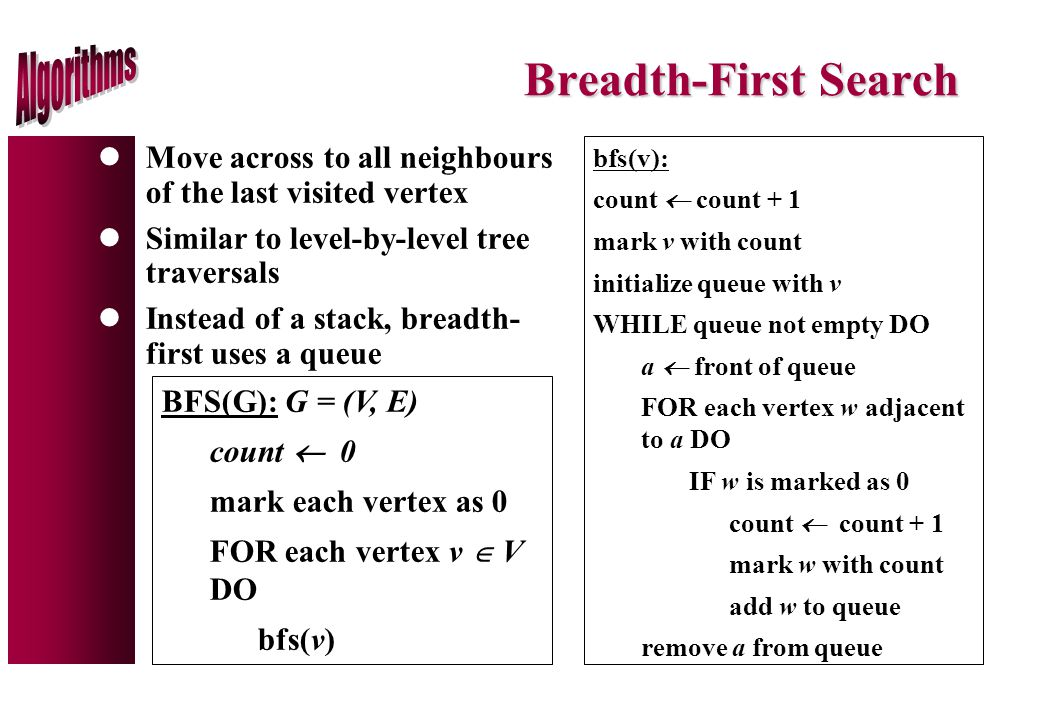 Breadth-First Search lMove across to all neighbours of the last visited vertex lSimilar to level-by-level tree traversals lInstead of a stack, breadth- first uses a queue BFS(G): G = (V, E) count  0 mark each vertex as 0 FOR each vertex v  V DO bfs(v) bfs(v): count  count + 1 mark v with count initialize queue with v WHILE queue not empty DO a  front of queue FOR each vertex w adjacent to a DO IF w is marked as 0 count  count + 1 mark w with count add w to queue remove a from queue