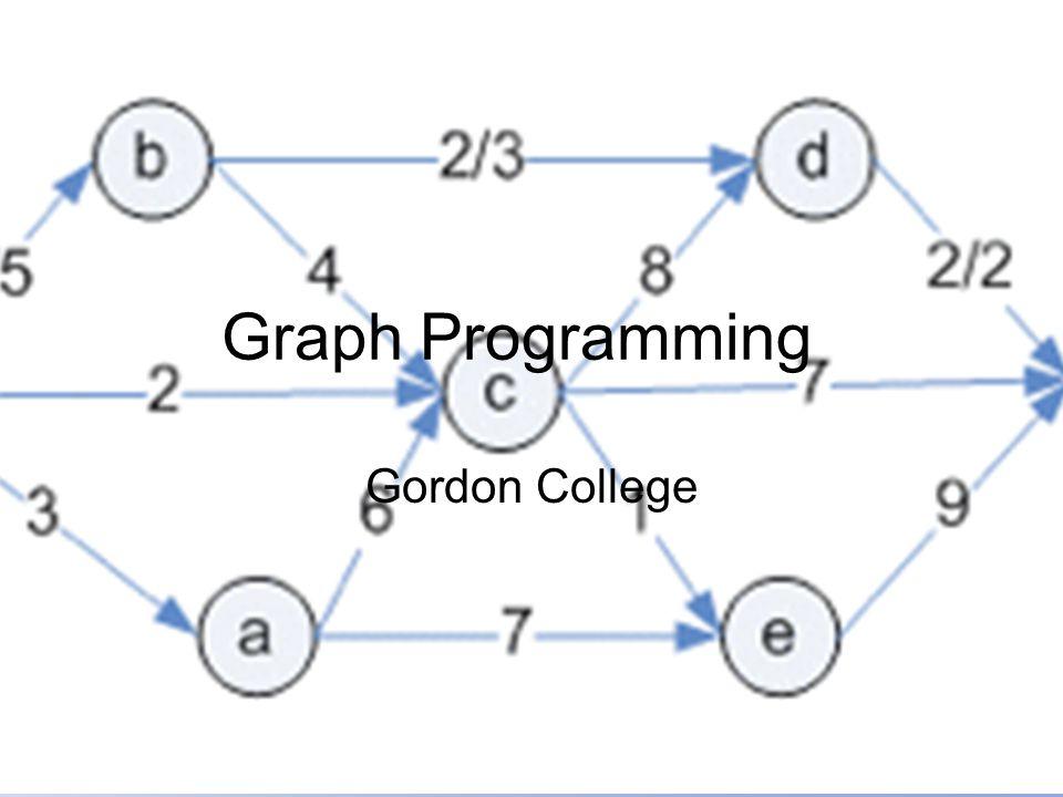 1 Graph Programming Gordon College