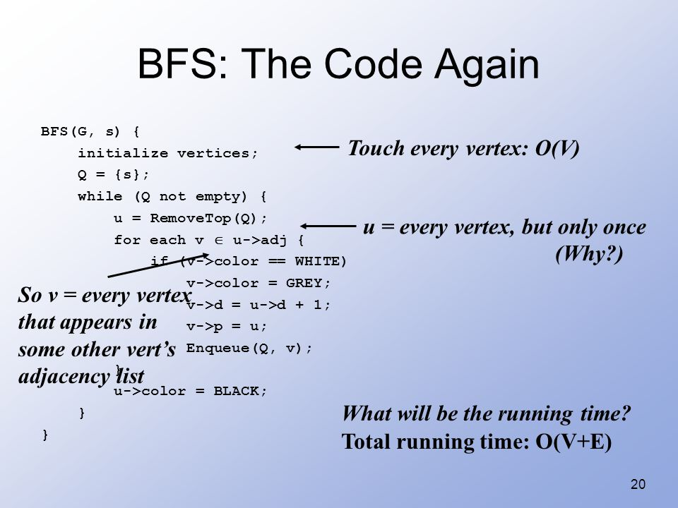 20 BFS: The Code Again BFS(G, s) { initialize vertices; Q = {s}; while (Q not empty) { u = RemoveTop(Q); for each v  u->adj { if (v->color == WHITE)