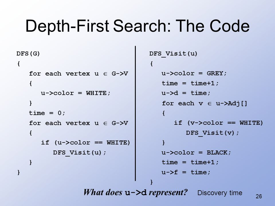 26 Depth-First Search: The Code DFS(G) { for each vertex u  G->V { u->color = WHITE; } time = 0; for each vertex u  G->V { if (u->color == WHITE) DFS_Visit(u); } DFS_Visit(u) { u->color = GREY; time = time+1; u->d = time; for each v  u->Adj[] { if (v->color == WHITE) DFS_Visit(v); } u->color = BLACK; time = time+1; u->f = time; } What does u->d represent.