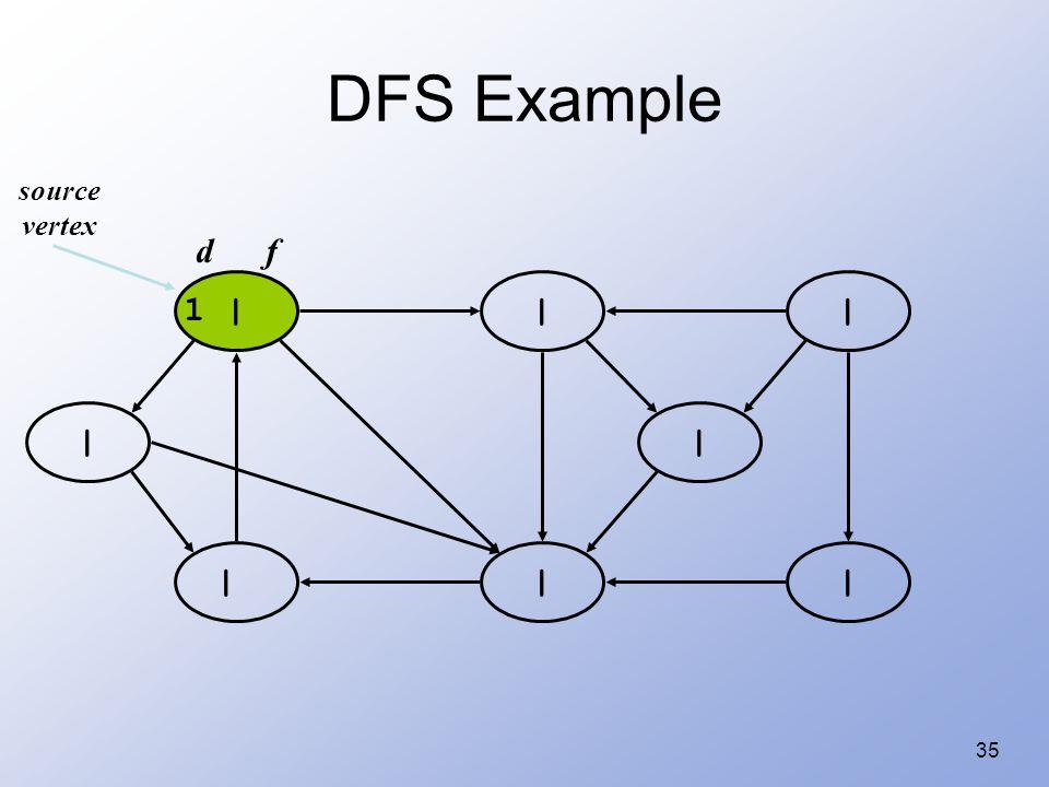 35 DFS Example 1 | | | | | | | | source vertex d f
