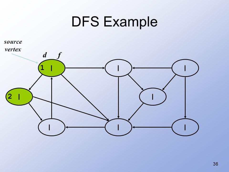 36 DFS Example 1 | | | | | | 2 | | source vertex d f