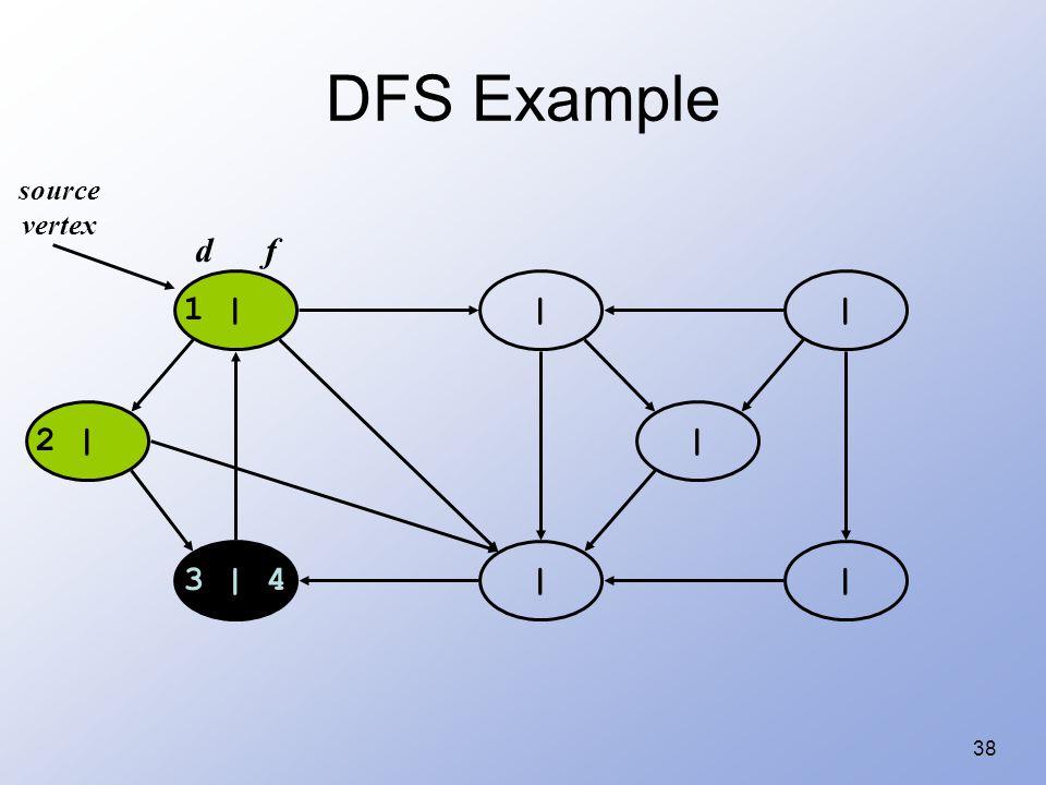 38 DFS Example 1 | | | | |3 | 4 2 | | source vertex d f