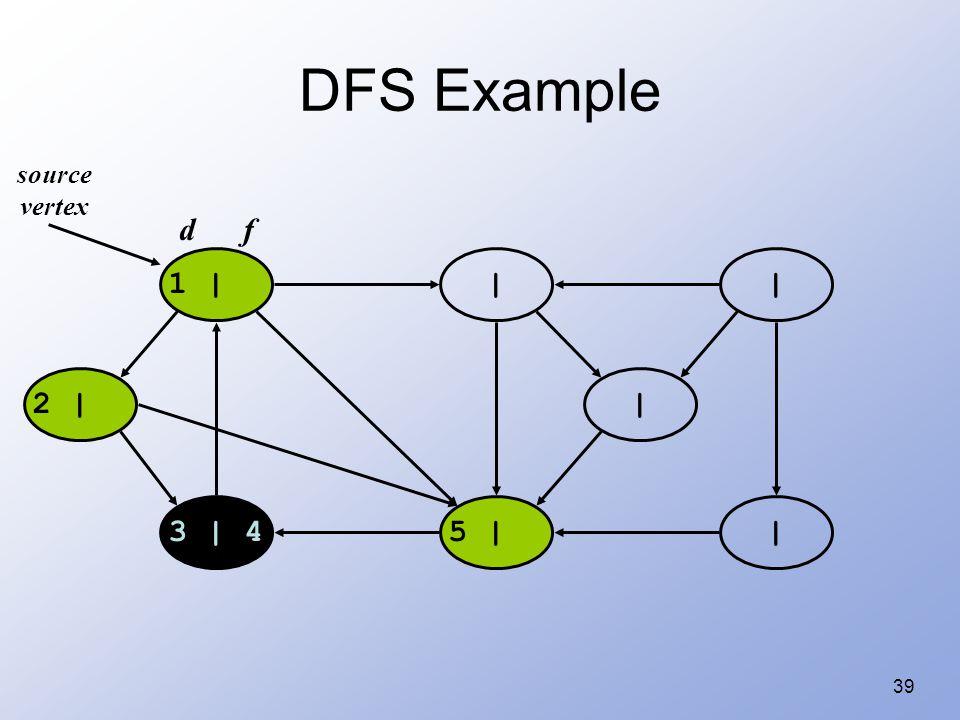 39 DFS Example 1 | | | |5 |3 | 4 2 | | source vertex d f
