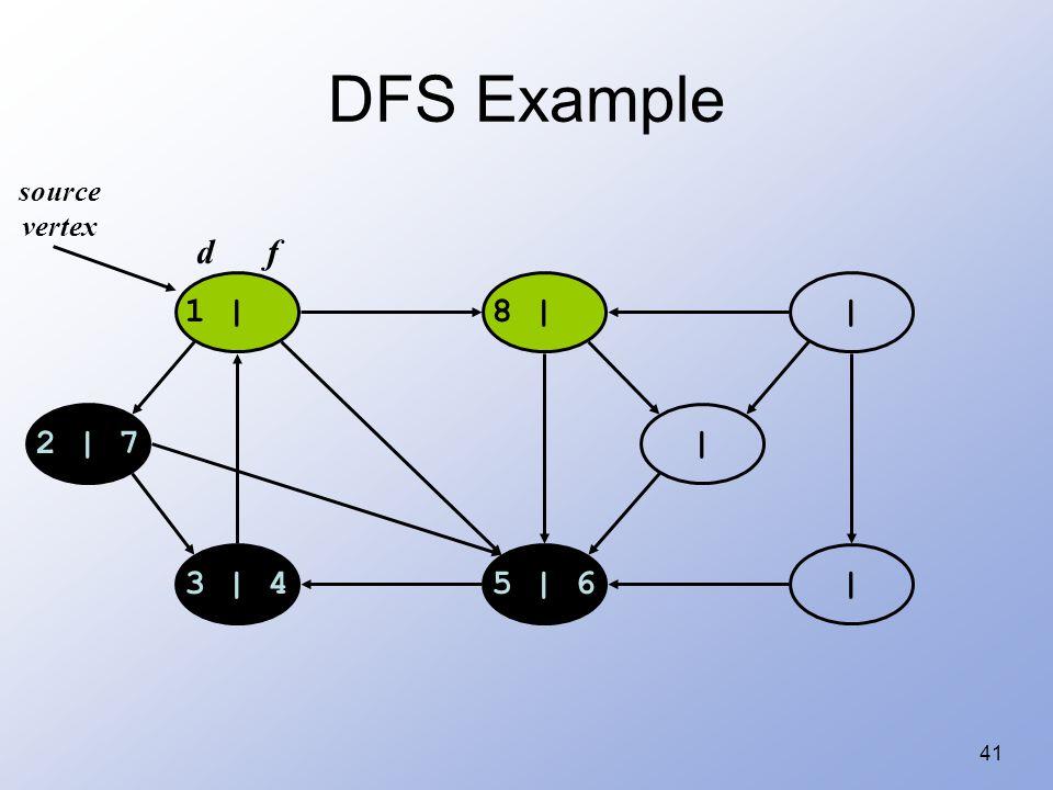 41 DFS Example 1 |8 | | |5 | 63 | 4 2 | 7 | source vertex d f