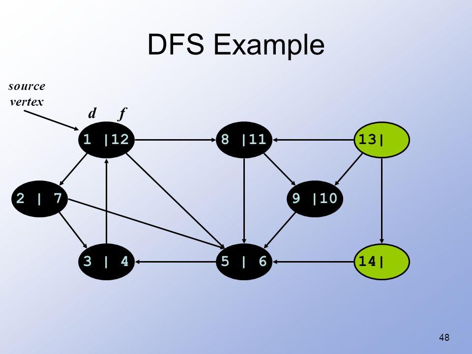 48 DFS Example 1 |128 |1113| 14|5 | 63 | 4 2 | 79 |10 source vertex d f