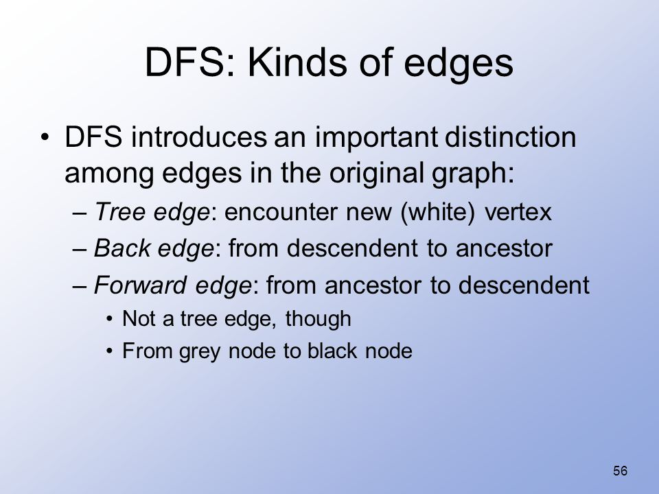 56 DFS: Kinds of edges DFS introduces an important distinction among edges in the original graph: –Tree edge: encounter new (white) vertex –Back edge: from descendent to ancestor –Forward edge: from ancestor to descendent Not a tree edge, though From grey node to black node
