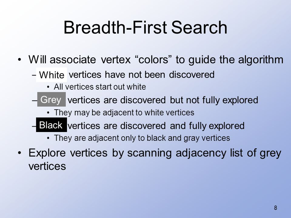 8 Breadth-First Search Will associate vertex colors to guide the algorithm –White vertices have not been discovered All vertices start out white –Grey vertices are discovered but not fully explored They may be adjacent to white vertices –Black vertices are discovered and fully explored They are adjacent only to black and gray vertices Explore vertices by scanning adjacency list of grey vertices White Grey Black