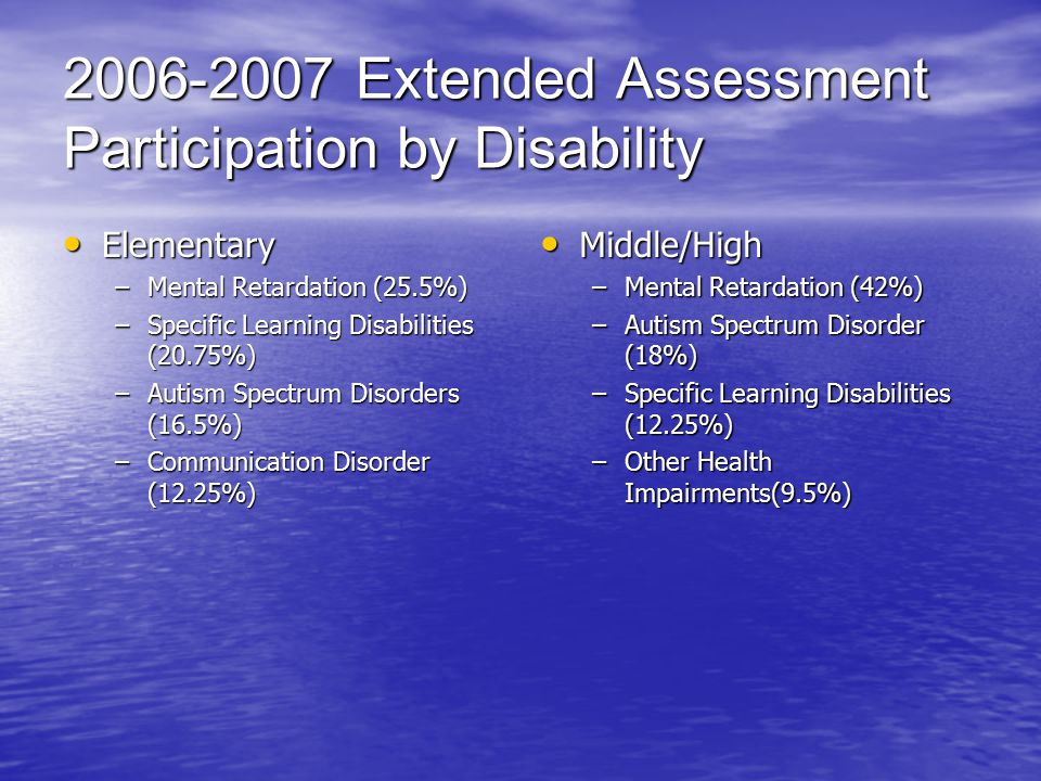 2006-2007 Extended Assessment Participation by Disability Elementary Elementary –Mental Retardation (25.5%) –Specific Learning Disabilities (20.75%) –Autism Spectrum Disorders (16.5%) –Communication Disorder (12.25%) Middle/High Middle/High –Mental Retardation (42%) –Autism Spectrum Disorder (18%) –Specific Learning Disabilities (12.25%) –Other Health Impairments(9.5%)