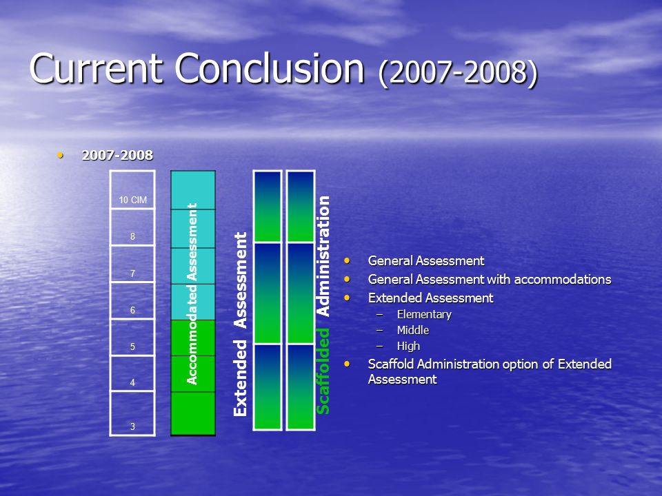 General Assessment General Assessment General Assessment with accommodations General Assessment with accommodations Extended Assessment Extended Assessment –Elementary –Middle –High Scaffold Administration option of Extended Assessment Scaffold Administration option of Extended Assessment Current Conclusion (2007-2008) 2007-2008 2007-2008 10 CIM 8 7 6 5 4 3 Extended Assessment Scaffolded Administration Accommodated Assessment
