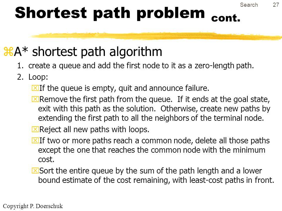 Copyright P. Doerschuk Search27 Shortest path problem cont.
