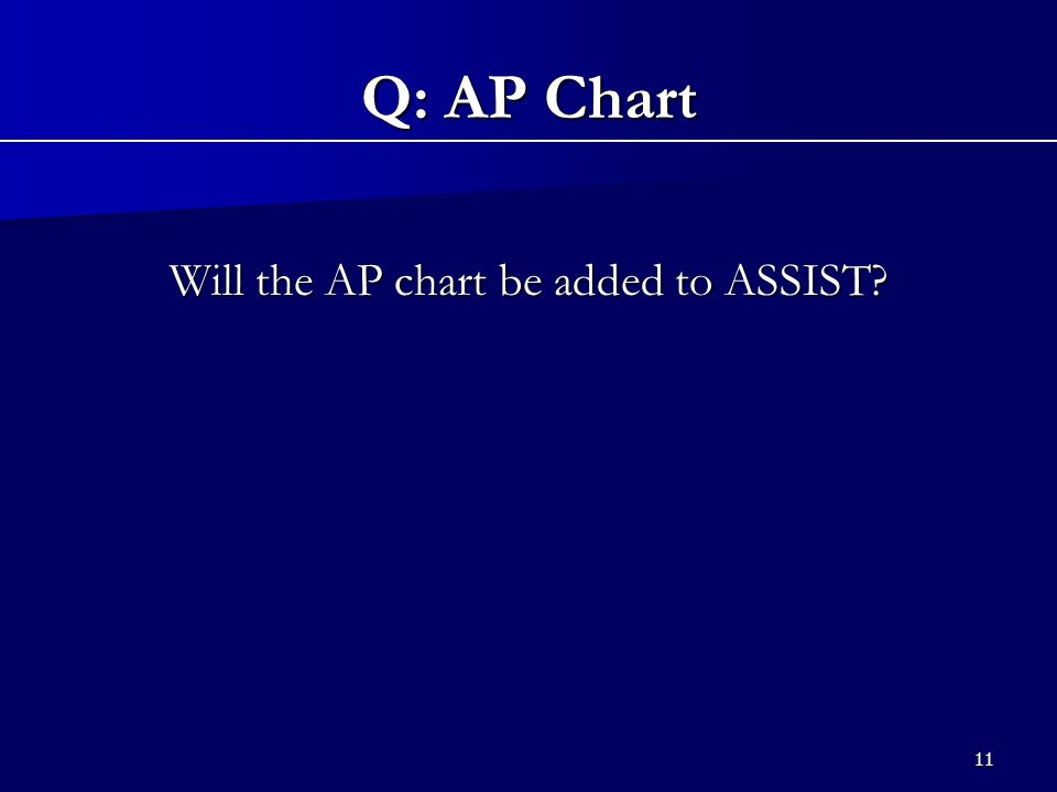11 Will the AP chart be added to ASSIST Q: AP Chart