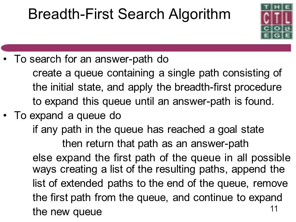 11 Breadth-First Search Algorithm To search for an answer-path do create a queue containing a single path consisting of the initial state, and apply t
