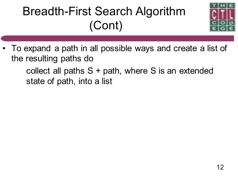 12 Breadth-First Search Algorithm (Cont) To expand a path in all possible ways and create a list of the resulting paths do collect all paths S + path,