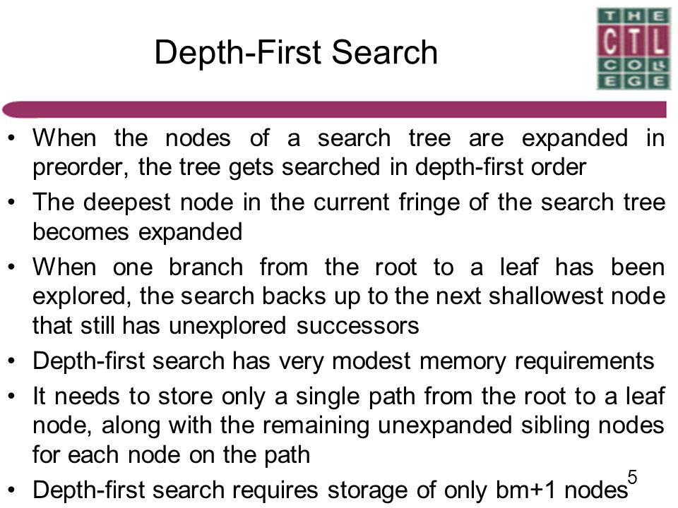 5 Depth-First Search When the nodes of a search tree are expanded in preorder, the tree gets searched in depth-first order The deepest node in the cur